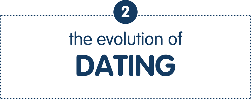 2) The Evolution of Dating
