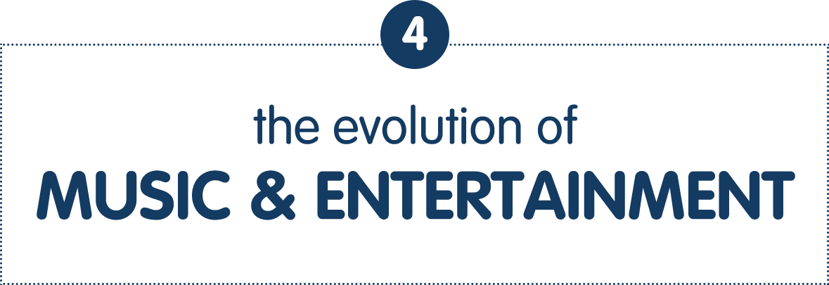 4) The Evolution of Music/Entertainment