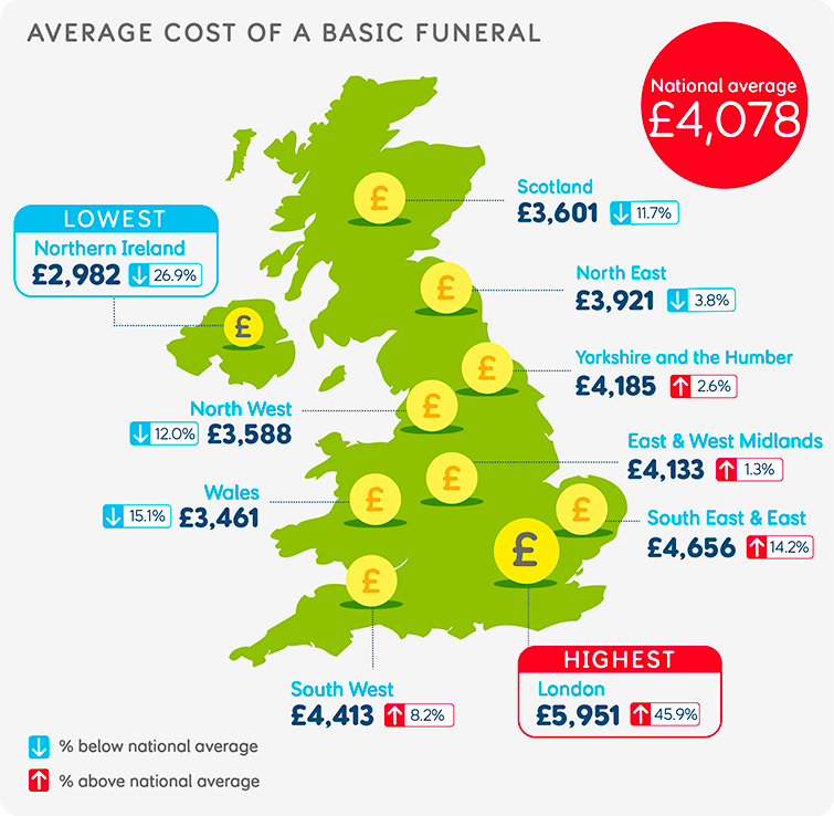 average cost of a basic funeral map by region
