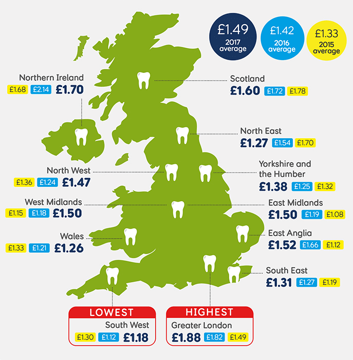 A map showing how much the tooth fairy pays in each area. The lowest is the south west and the highest is Greater London.