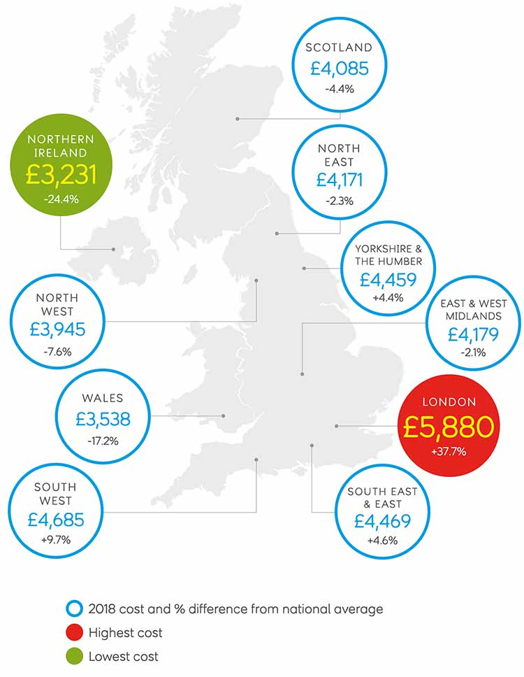 funeral cost by UK region